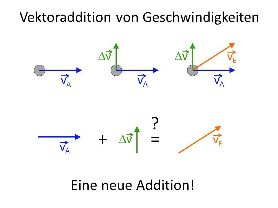 Vektoraddition von Geschwindigkeiten vAvA vAvA v vAvA v vEvE vAvA + v = ? vEvE Eine neue Addition!