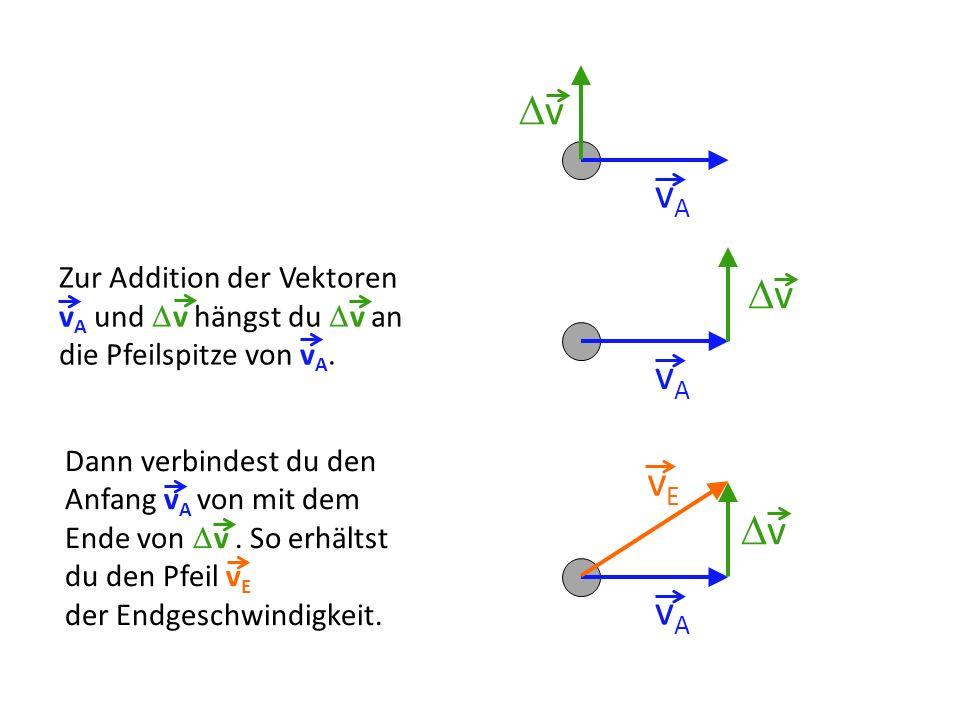 vAvA v vAvA v vAvA v vEvE Zur Addition der Vektoren v A und v hängst du v an die Pfeilspitze von v A.