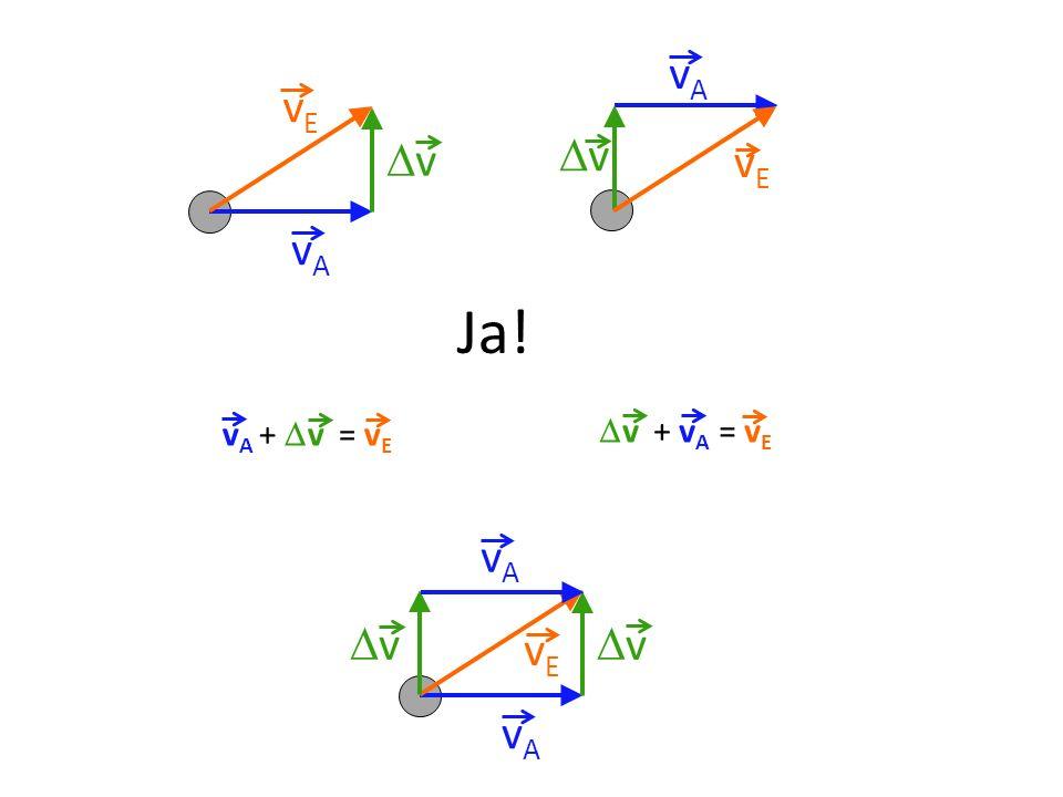 Beachte: Bei der vektoriellen Addition kannst du die vorgegebenen Geschwindigkeitspfeile beliebig verschieben.