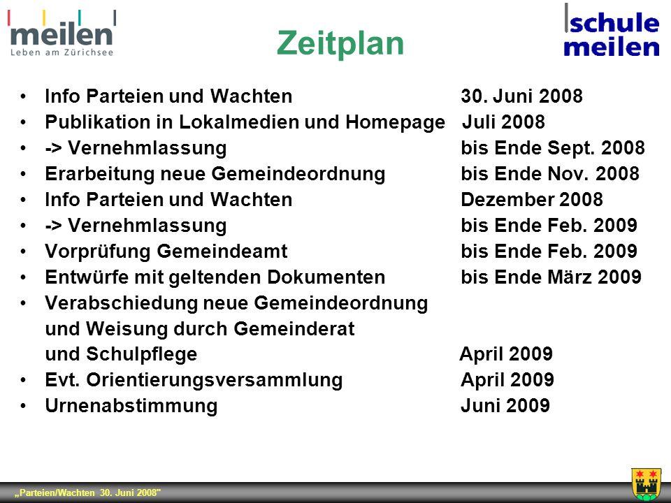 Parteien/Wachten 30. Juni 2008 Zeitplan Info Parteien und Wachten 30.