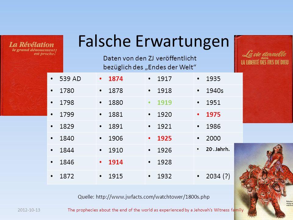 ZJ und das Ende der Welt – 2034.120 Jahre v.Chr.