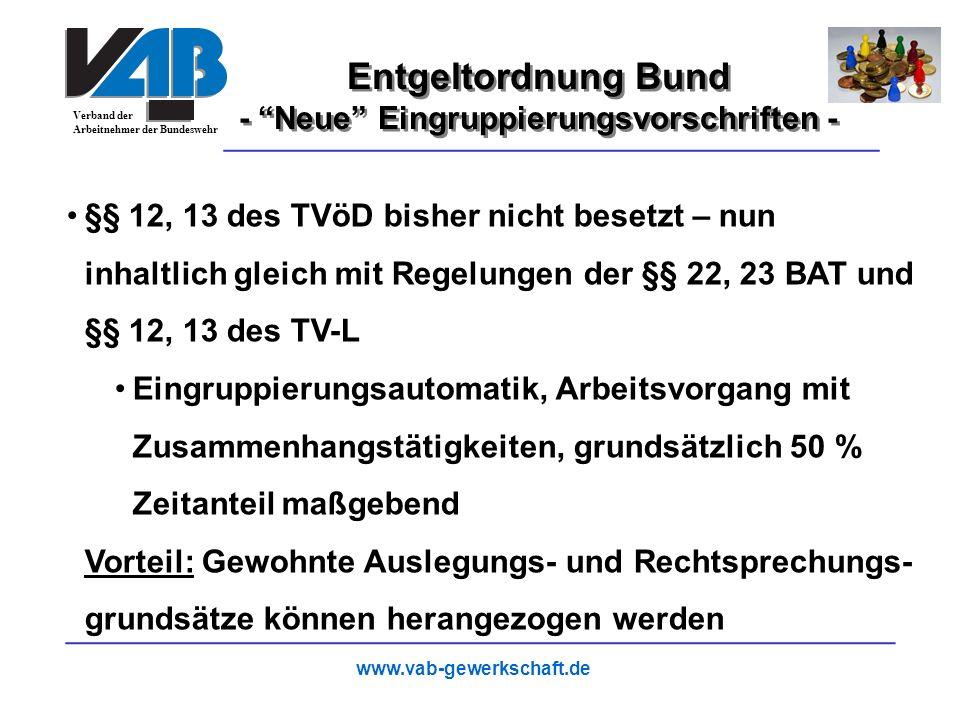 _________________________________________ _______________________________ Verband der Arbeitnehmer der Bundeswehr www.vab-gewerkschaft.de Bundesgeschäftsstelle Verband der Arbeitnehmer der Bundeswehr Rochusstraße 178 53123 Bonn Tel:0228 – 6294789 - 0 Mail:gewerkschaft@vab.dbb.de Kontakt