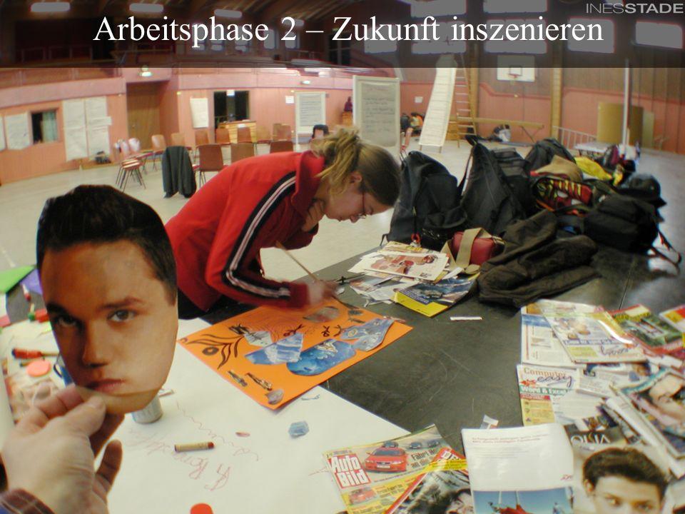 Feinkonzept - Beteiligungskonferenzen für das Partizipationsprojekt Schulcampus Freiham arbeitsphase 2 Arbeitsphase 2 – Zukunft inszenieren