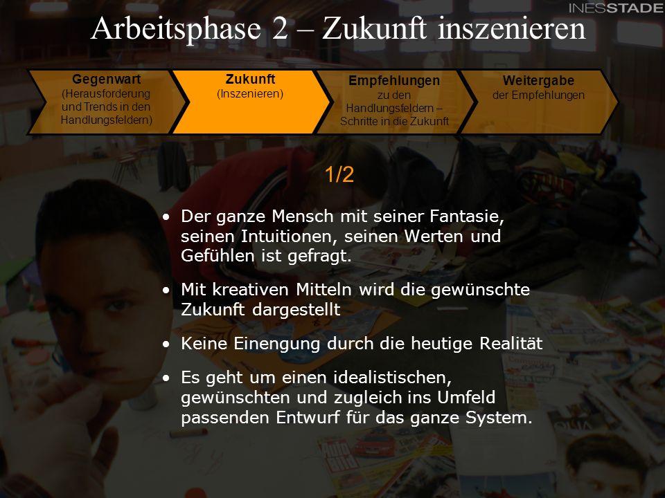 Feinkonzept - Beteiligungskonferenzen für das Partizipationsprojekt Schulcampus Freiham Arbeitsphase 2 – Zukunft inszenieren Gegenwart (Herausforderun