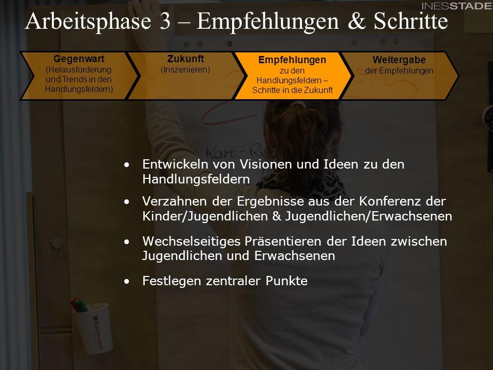 Feinkonzept - Beteiligungskonferenzen für das Partizipationsprojekt Schulcampus Freiham Arbeitsphase 3 – Empfehlungen & Schritte Gegenwart (Herausford