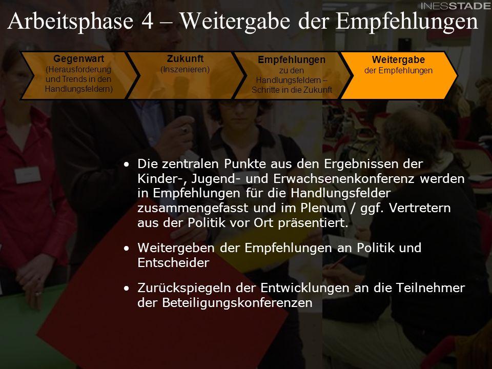 Feinkonzept - Beteiligungskonferenzen für das Partizipationsprojekt Schulcampus Freiham Arbeitsphase 4 – Weitergabe der Empfehlungen Gegenwart (Heraus