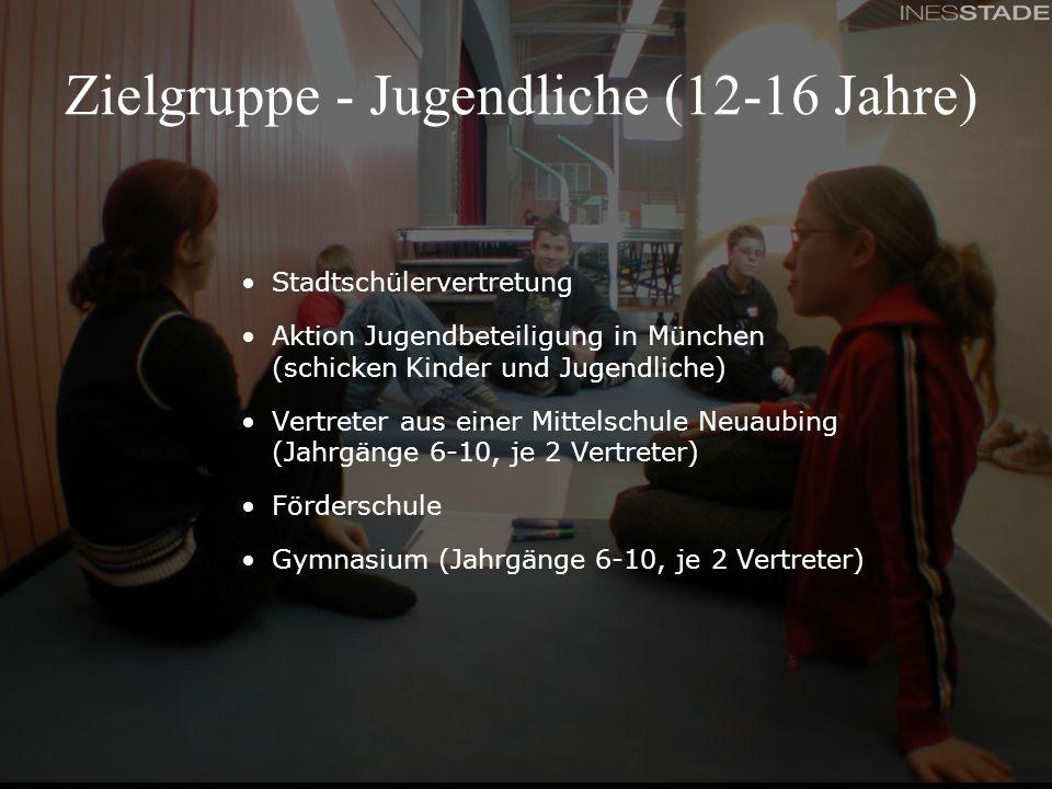 Feinkonzept - Beteiligungskonferenzen für das Partizipationsprojekt Schulcampus Freiham Zielgruppe - Jugendliche (12-16 Jahre) Stadtschülervertretung