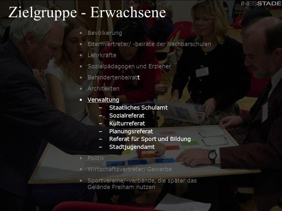 Feinkonzept - Beteiligungskonferenzen für das Partizipationsprojekt Schulcampus Freiham Zielgruppe - Erwachsene Bevölkerung Elternvertreter/ -beiräte