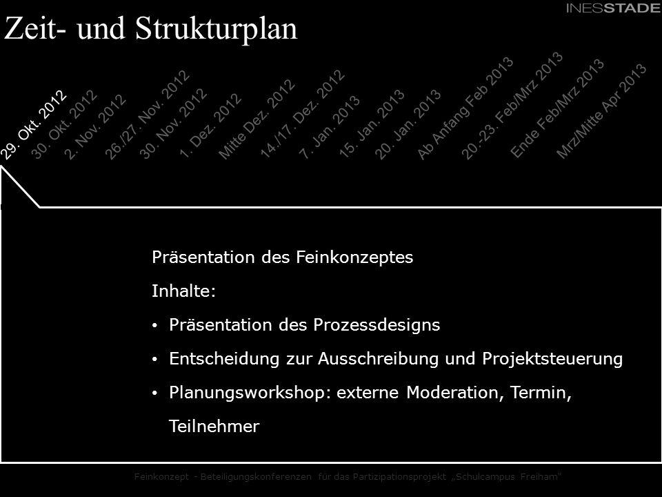 Feinkonzept - Beteiligungskonferenzen für das Partizipationsprojekt Schulcampus Freiham Zeit- und Strukturplan Präsentation des Feinkonzeptes Inhalte: