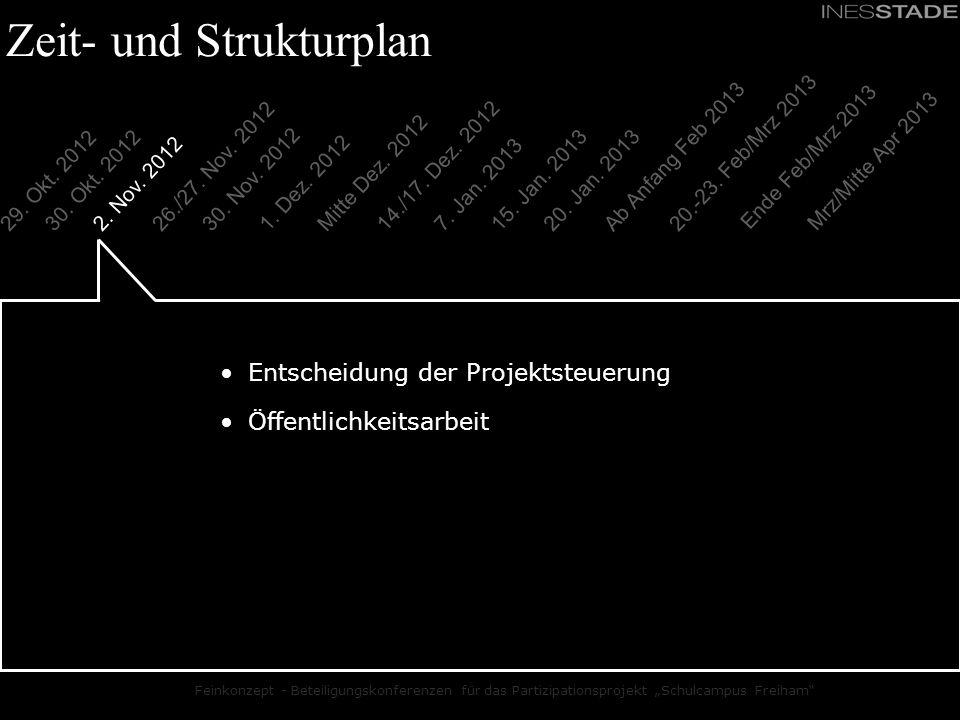 Feinkonzept - Beteiligungskonferenzen für das Partizipationsprojekt Schulcampus Freiham Zeit- und Strukturplan Entscheidung der Projektsteuerung Öffen