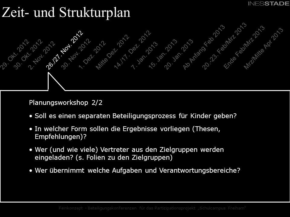 Feinkonzept - Beteiligungskonferenzen für das Partizipationsprojekt Schulcampus Freiham Zeit- und Strukturplan Konzept Öffentlichkeitsarbeit Einbeziehung der Politik 20.-23.