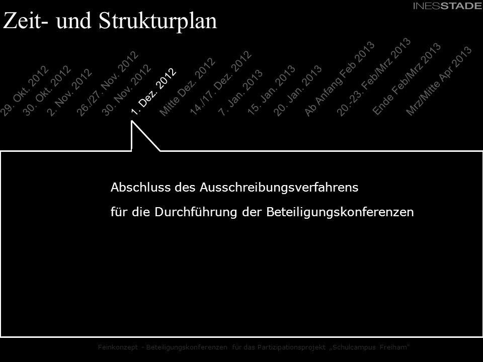 Feinkonzept - Beteiligungskonferenzen für das Partizipationsprojekt Schulcampus Freiham Zeit- und Strukturplan Pressebericht zur zukünftigen Beteiligungskonferenz mit einer direkten Ansprache und Einladung der zukünftigen Bürger/innen Freihams 20.-23.