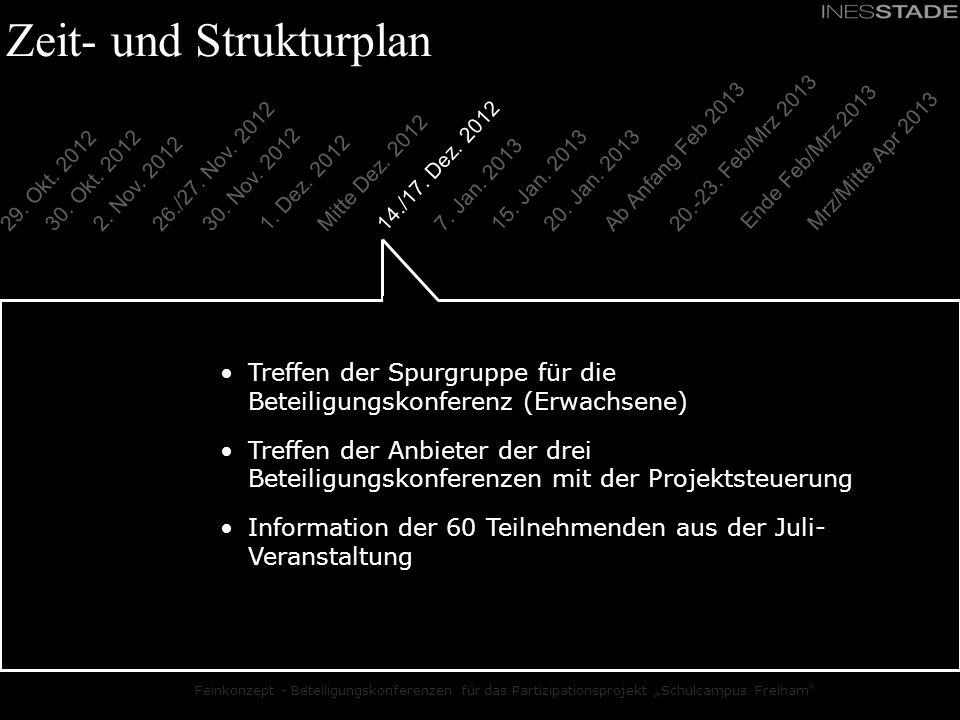 Feinkonzept - Beteiligungskonferenzen für das Partizipationsprojekt Schulcampus Freiham Zeit- und Strukturplan Treffen der Spurgruppe für die Beteilig