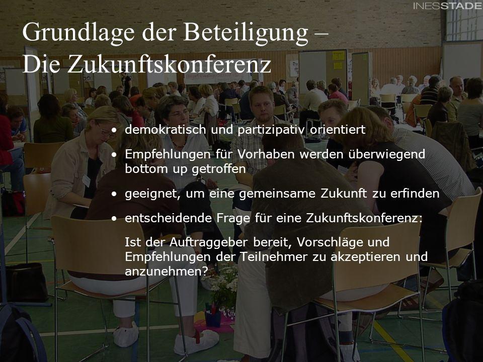 Feinkonzept - Beteiligungskonferenzen für das Partizipationsprojekt Schulcampus Freiham Grundlage der Beteiligung – Die Zukunftskonferenz demokratisch