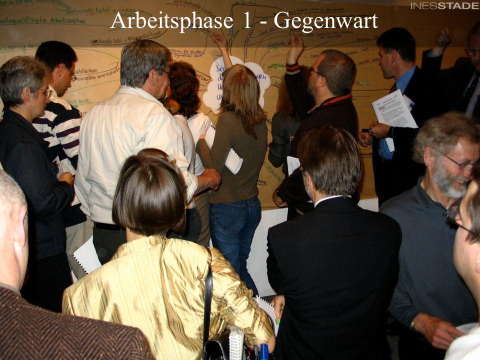 Feinkonzept - Beteiligungskonferenzen für das Partizipationsprojekt Schulcampus Freiham Arbeitsphase 1 - Gegenwart