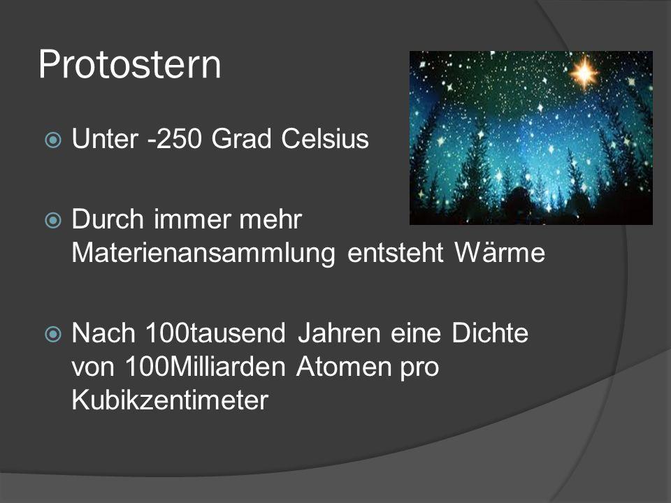 Unter -250 Grad Celsius Durch immer mehr Materienansammlung entsteht Wärme Nach 100tausend Jahren eine Dichte von 100Milliarden Atomen pro Kubikzentim