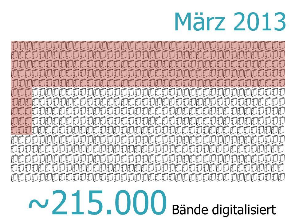 @maxkaiser ~215.000 Bände digitalisiert März 2013