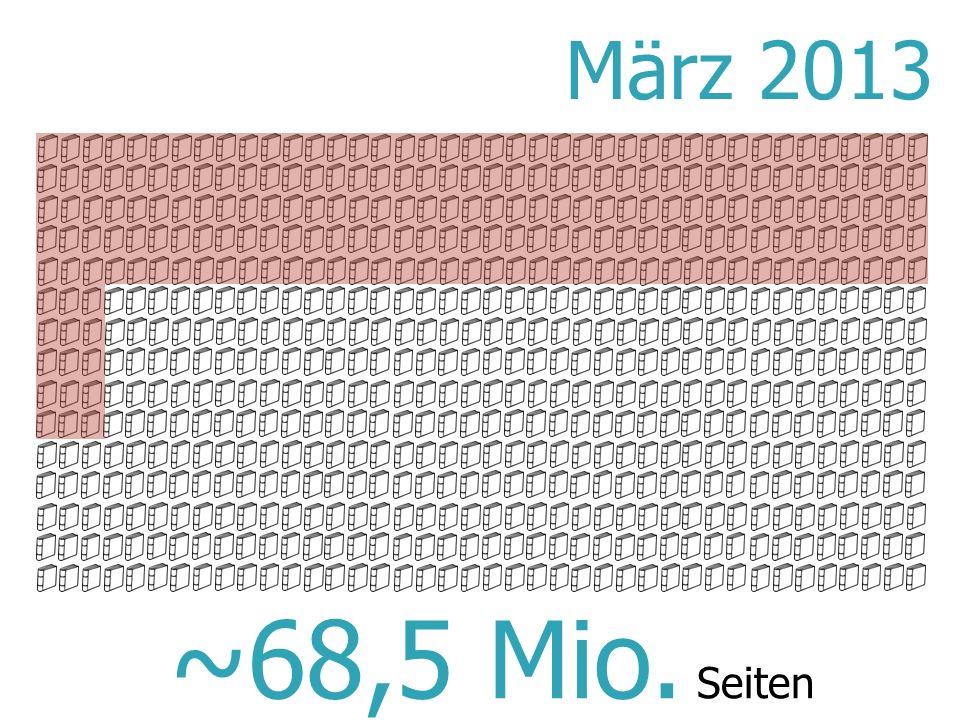 @maxkaiser ~68,5 Mio. Seiten März 2013