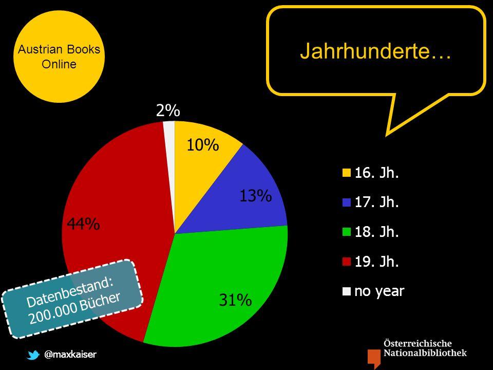 @maxkaiser Jahrhunderte… Austrian Books Online Datenbestand: 200.000 Bücher
