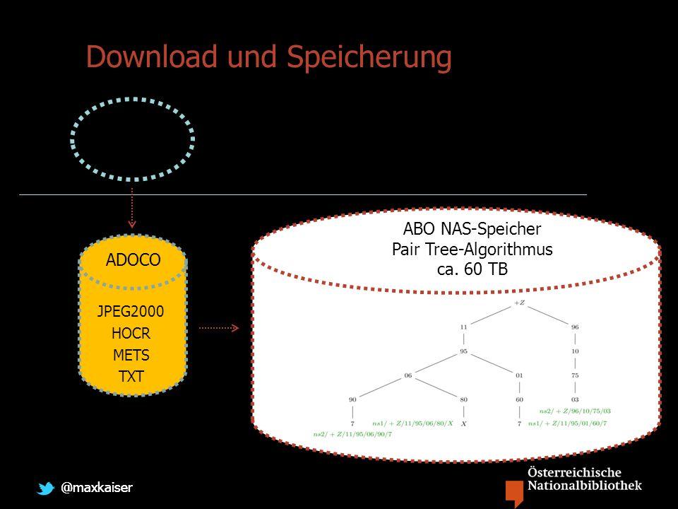 @maxkaiser Download und Speicherung ADOCO JPEG2000 HOCR METS TXT ABO NAS-Speicher Pair Tree-Algorithmus ca.