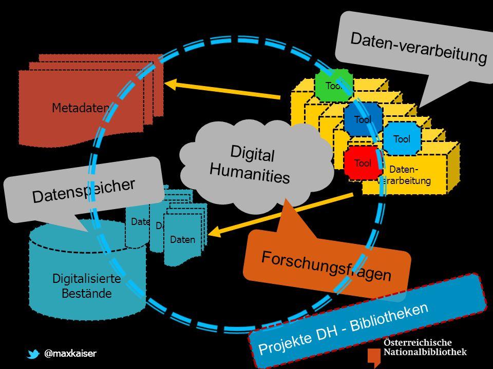 @maxkaiser Metadaten Digitalisierte Bestände Daten Server Daten- verarbeitung Tool Datenspeicher Daten-verarbeitung Digital Humanities Forschungsfragen Projekte DH - Bibliotheken