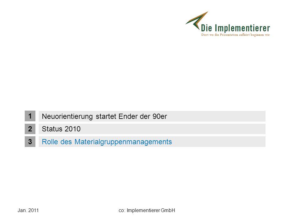 Jan. 2011co: Implementierer GmbH 1 2 3 Status 2010 Rolle des Materialgruppenmanagements Neuorientierung startet Ender der 90er