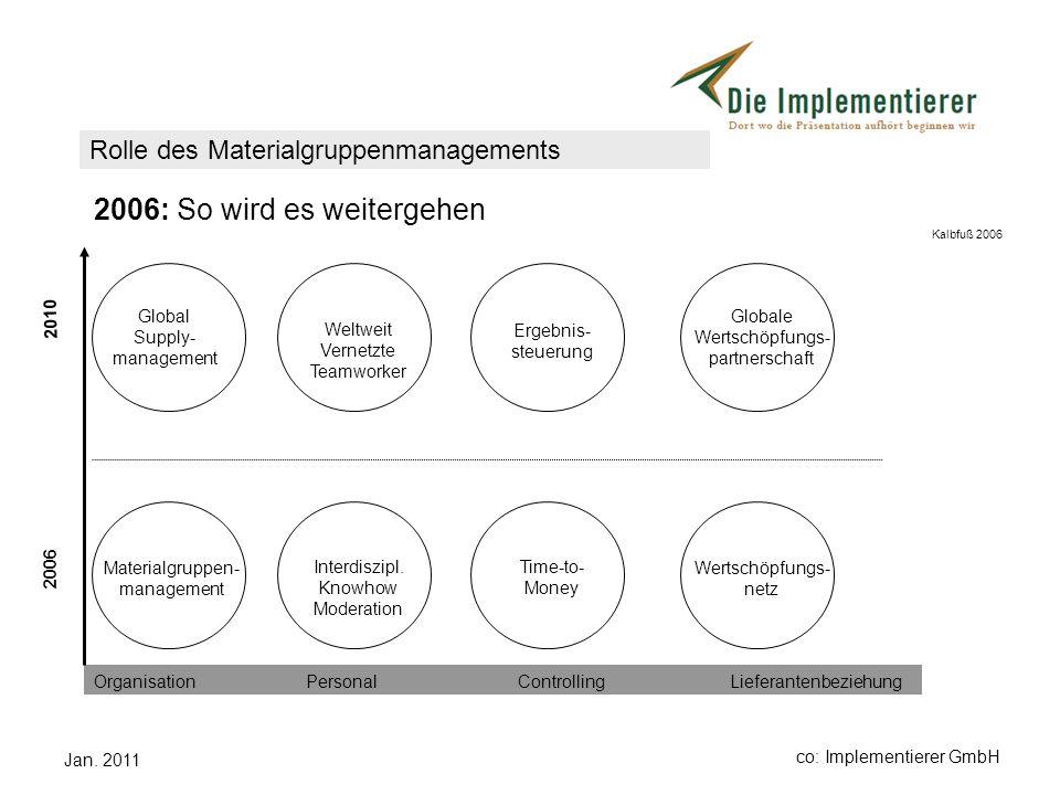 Jan. 2011 co: Implementierer GmbH 2006: So wird es weitergehen Organisation PersonalControllingLieferantenbeziehung 2006 2010 Materialgruppen- managem
