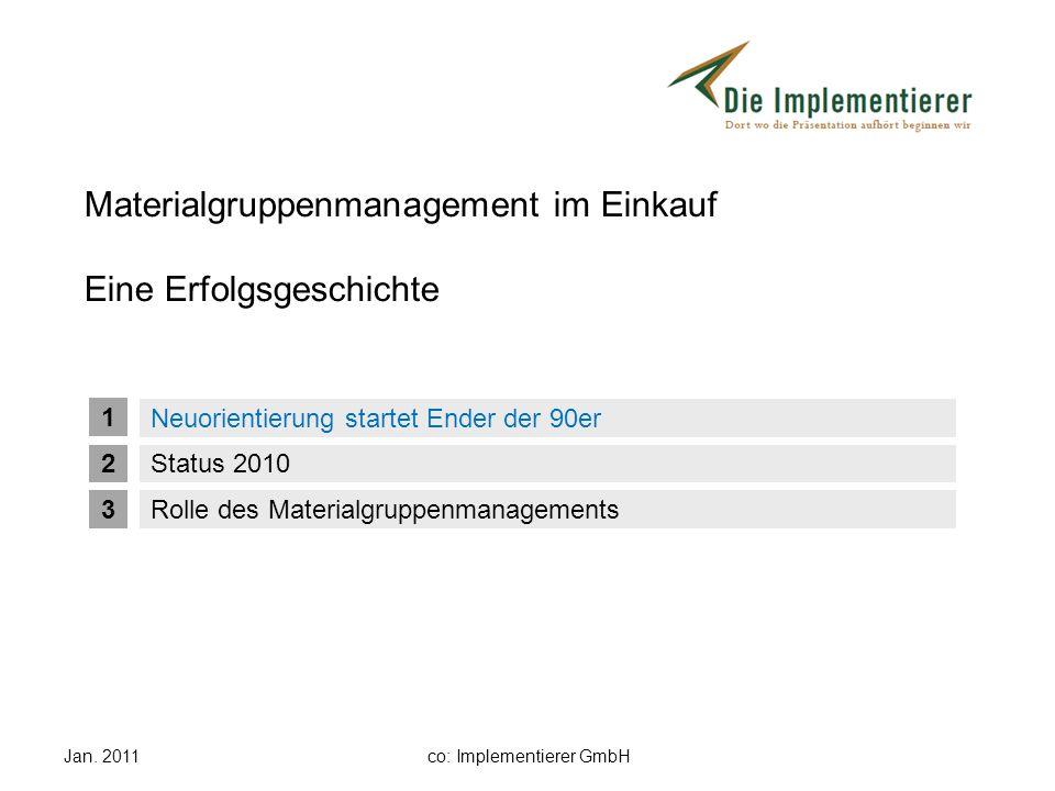Materialgruppenmanagement im Einkauf Eine Erfolgsgeschichte 1 2 3 Status 2010 Rolle des Materialgruppenmanagements Neuorientierung startet Ender der 9