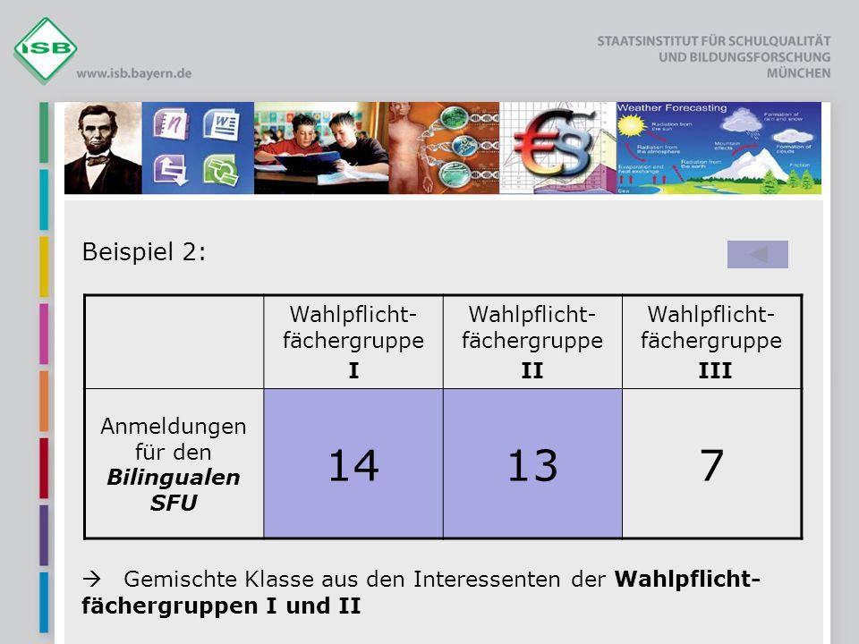 Beispiel 2: Gemischte Klasse aus den Interessenten der Wahlpflicht- fächergruppen I und II Wahlpflicht- fächergruppe I Wahlpflicht- fächergruppe II Wahlpflicht- fächergruppe III Anmeldungen für den Bilingualen SFU 14137