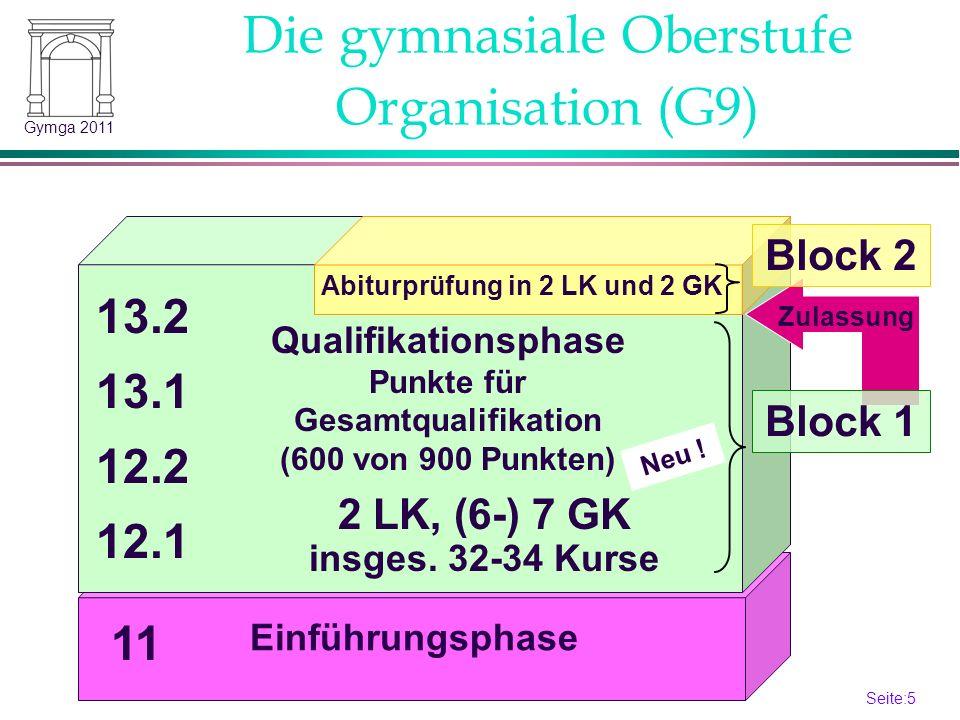 Seite:5 5 Gymga 2011 Organisation (G9) Einführungsphase Qualifikationsphase Punkte für Gesamtqualifikation (600 von 900 Punkten) 11 13.2 13.1 12.2 12.1 2 LK, (6-) 7 GK insges.