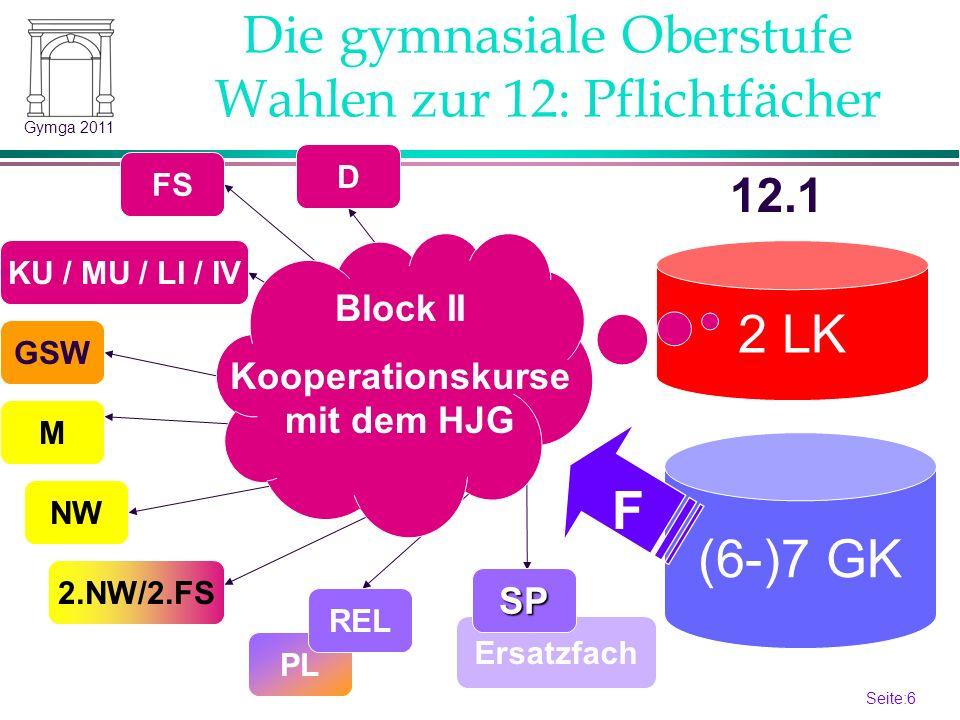 Seite:6 6 Gymga 2011 (6-)7 GK Ersatzfach PL 2 LK 12.1 FS GSW M NW REL SP KU / MU / LI / IV D F 2.NW/2.FS Block II Kooperationskurse mit dem HJG Wahlen zur 12: Pflichtfächer Die gymnasiale Oberstufe