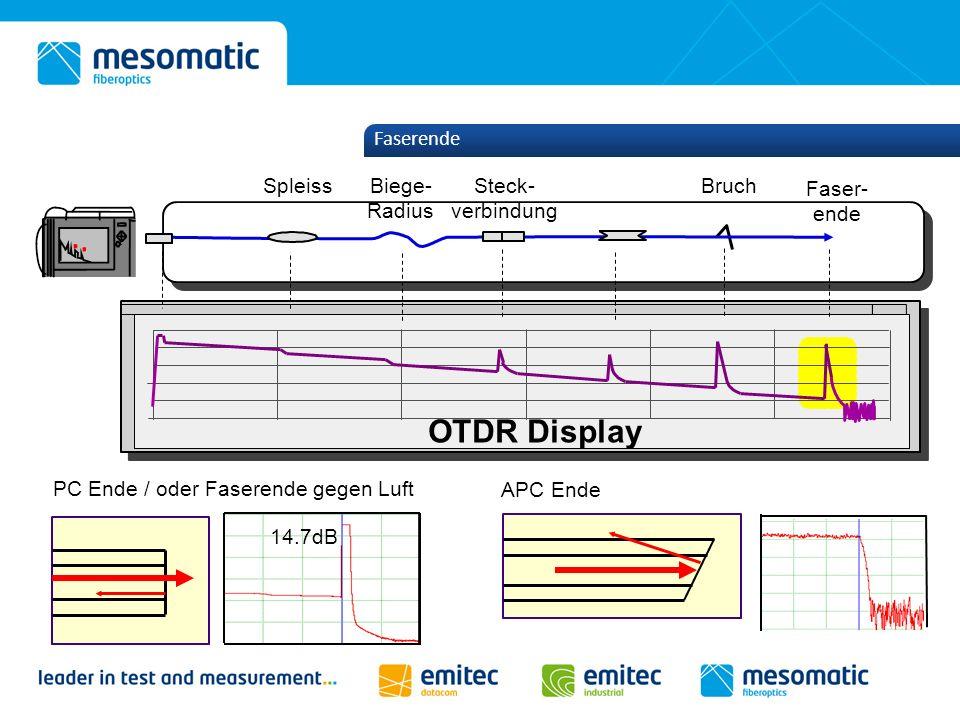 Faserende OTDR Display Biege- Radius SpleissSteck- verbindung Bruch Faser- ende PC Ende / oder Faserende gegen Luft APC Ende 14.7dB