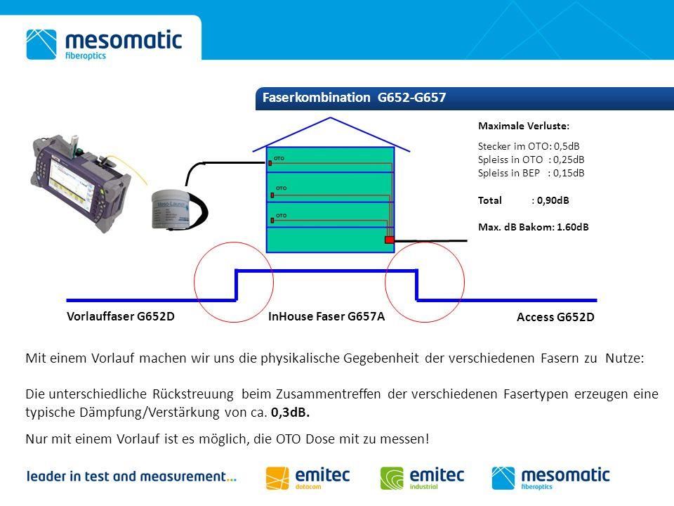 FTTx OTDR Messung (Gesamtdämpfung der Installation) Stecker im OTO: 0,5dB Spleiss in OTO : 0,25dB Spleiss in BEP : 0,15dB Max.