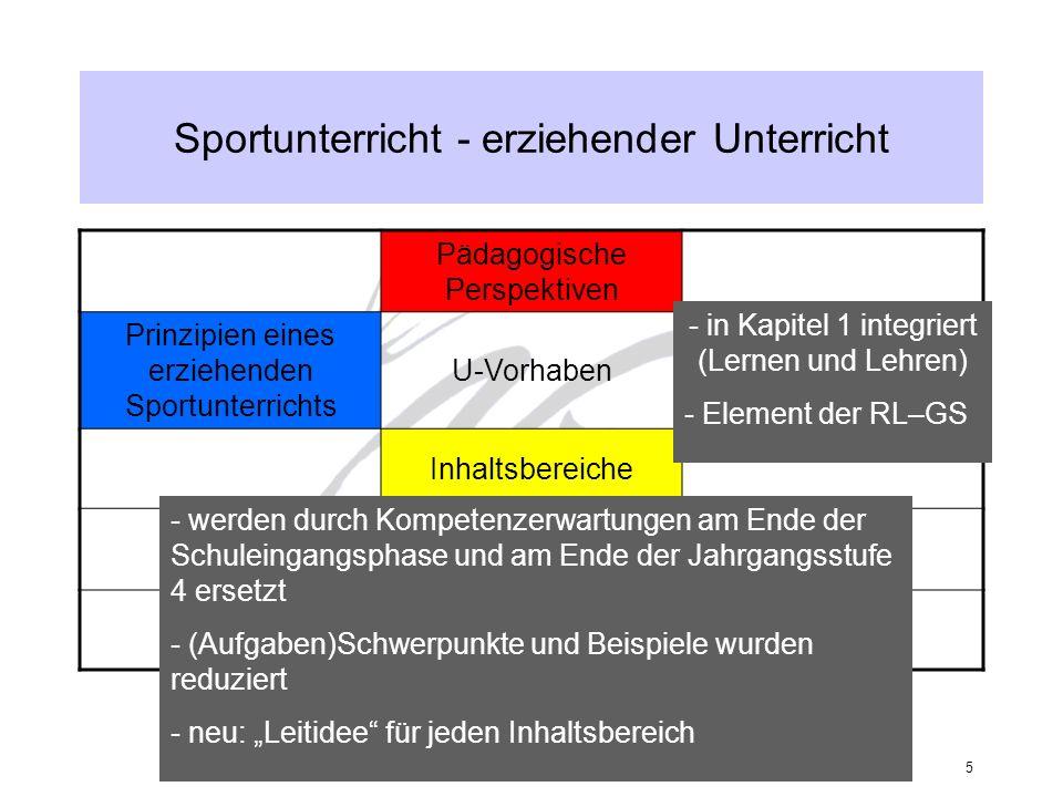 6 Rahmenvorgaben für den Schulsport - Auszüge explizit im Lehrplan erwähnt: -Pädagogische Perspektiven -10 (9 + 1) Inhaltsbereiche Anmerkung zu Kapitel 1: -Doppelauftrag als pädagogische Leitidee -Prinzipien des erziehenden Unterrichts