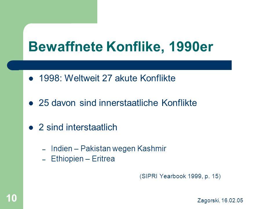 Zagorski, 16.02.05 10 Bewaffnete Konflike, 1990er 1998: Weltweit 27 akute Konflikte 25 davon sind innerstaatliche Konflikte 2 sind interstaatlich – Indien – Pakistan wegen Kashmir – Ethiopien – Eritrea (SIPRI Yearbook 1999, p.