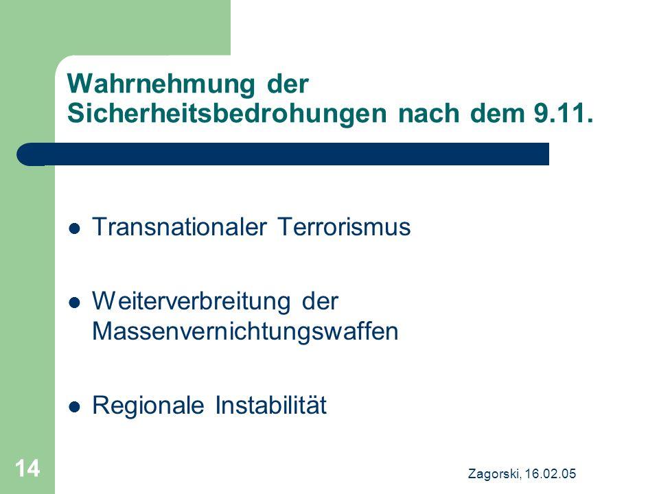 Zagorski, 16.02.05 14 Wahrnehmung der Sicherheitsbedrohungen nach dem 9.11. Transnationaler Terrorismus Weiterverbreitung der Massenvernichtungswaffen
