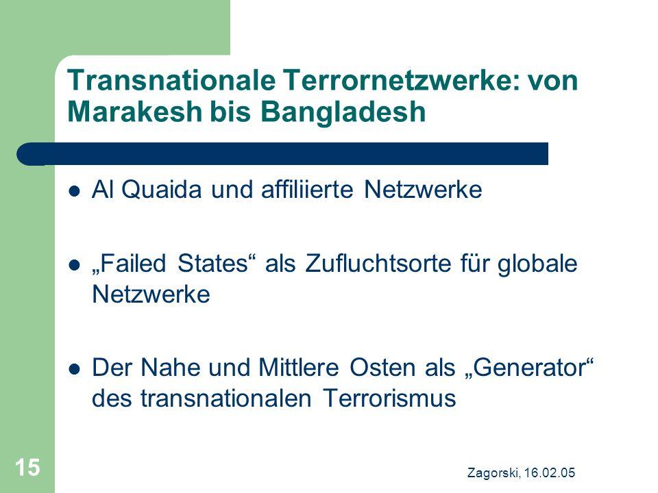 Zagorski, 16.02.05 15 Transnationale Terrornetzwerke: von Marakesh bis Bangladesh Al Quaida und affiliierte Netzwerke Failed States als Zufluchtsorte