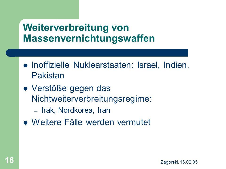 Zagorski, 16.02.05 16 Weiterverbreitung von Massenvernichtungswaffen Inoffizielle Nuklearstaaten: Israel, Indien, Pakistan Verstöße gegen das Nichtwei
