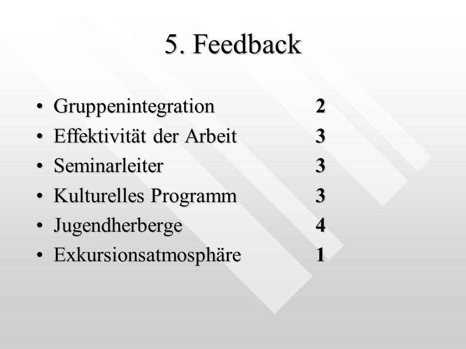 5. Feedback Gruppenintegration 2Gruppenintegration 2 Effektivität der Arbeit 3Effektivität der Arbeit 3 Seminarleiter 3Seminarleiter 3 Kulturelles Pro