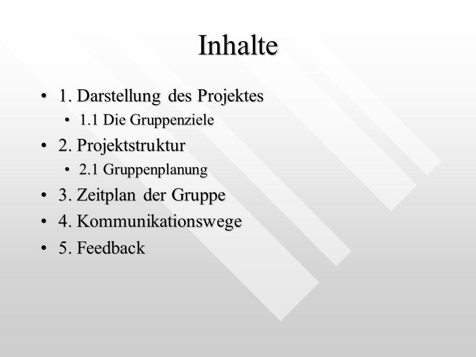 Inhalte 1.Darstellung des Projektes1.