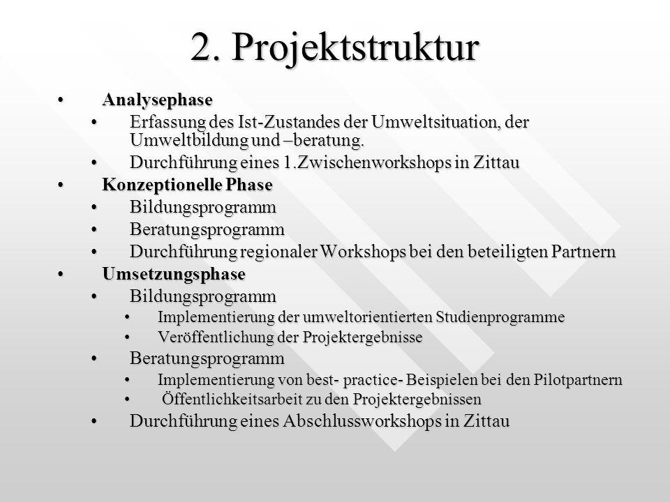 2. Projektstruktur AnalysephaseAnalysephase Erfassung des Ist-Zustandes der Umweltsituation, der Umweltbildung und –beratung.Erfassung des Ist-Zustand
