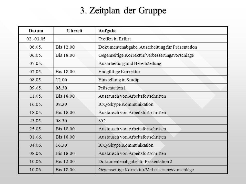 3.Zeitplan der Gruppe DatumUhrzeitAufgabe 02.-03.05 Treffen in Erfurt 06.05.