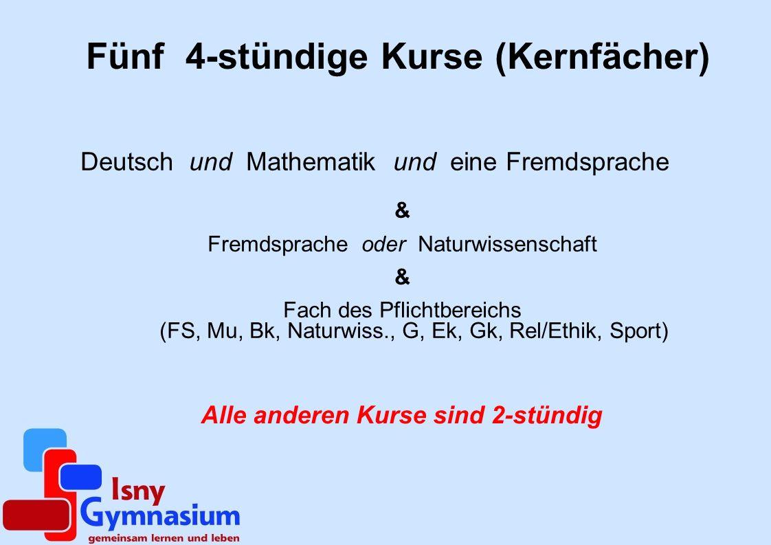Fünf 4-stündige Kurse (Kernfächer) Deutsch und Mathematik und eine Fremdsprache & Fremdsprache oder Naturwissenschaft & Fach des Pflichtbereichs (FS,