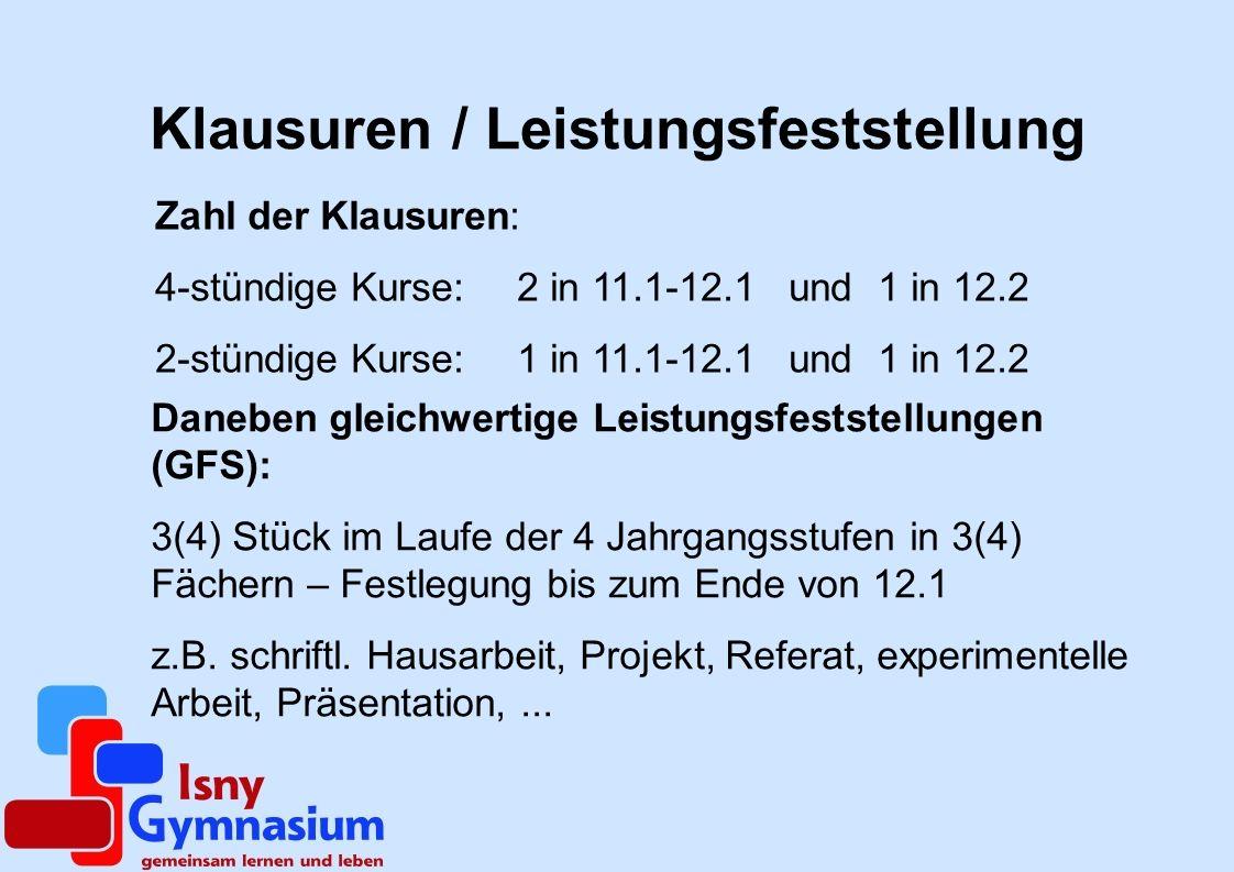 Klausuren / Leistungsfeststellung Zahl der Klausuren: 4-stündige Kurse: 2 in 11.1-12.1 und 1 in 12.2 2-stündige Kurse:1 in 11.1-12.1 und1 in 12.2 Dane
