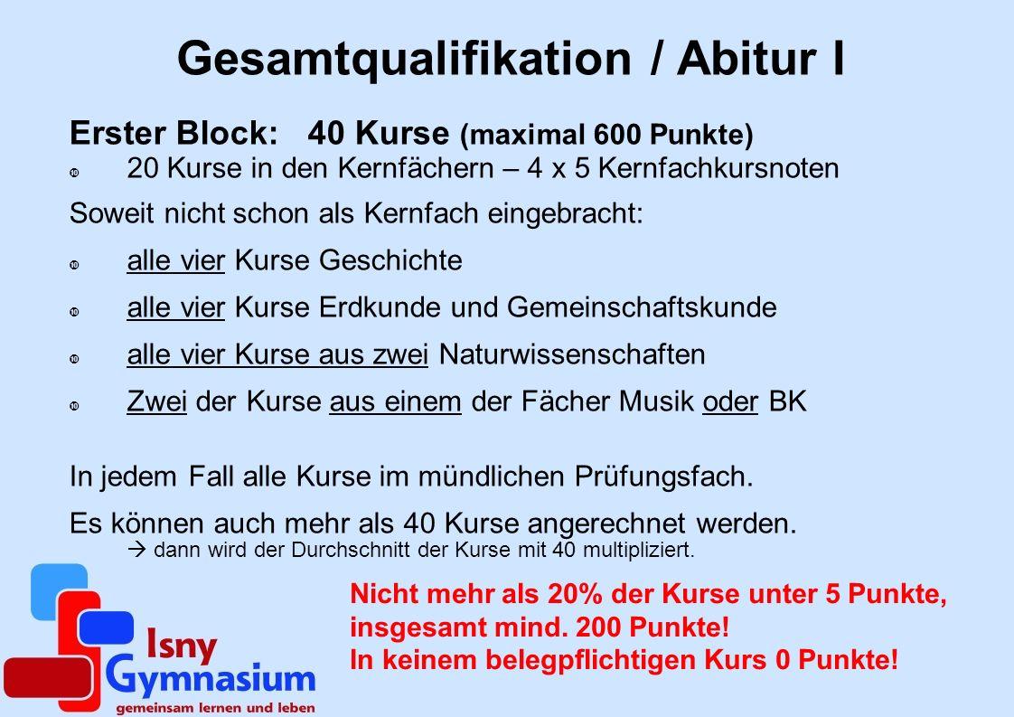 Gesamtqualifikation / Abitur I 20 Kurse in den Kernfächern – 4 x 5 Kernfachkursnoten Soweit nicht schon als Kernfach eingebracht: alle vier Kurse Gesc