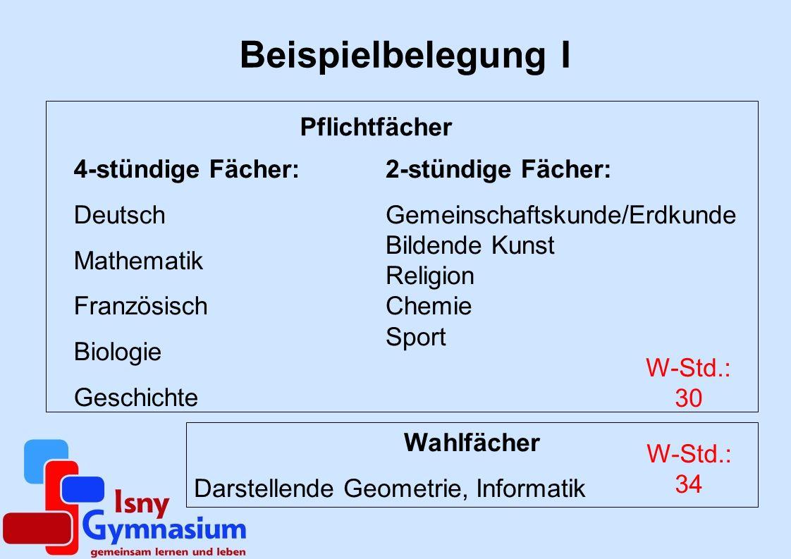 Beispielbelegung I 4-stündige Fächer: Deutsch Mathematik Französisch Biologie Geschichte 2-stündige Fächer: Gemeinschaftskunde/Erdkunde Bildende Kunst