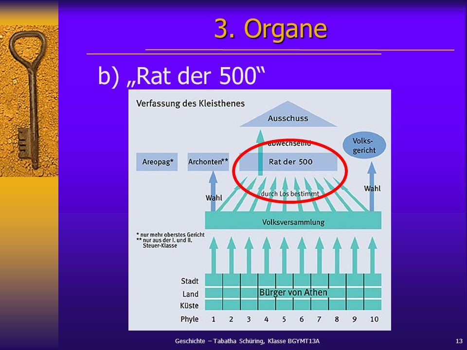 Geschichte – Tabatha Schüring, Klasse BGYMT13A13 b) Rat der 500 3. Organe