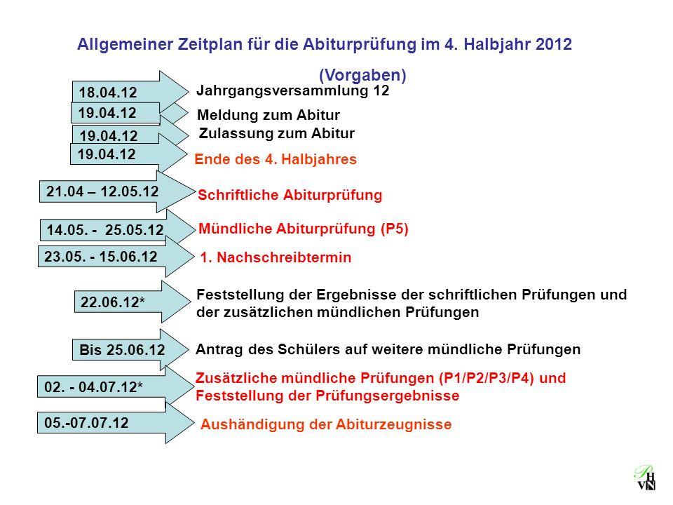 19.04.12 21.04 – 12.05.12 14.05. - 25.05.12Bis 25.06.1202. - 04.07.12*05.-07.07.12 Allgemeiner Zeitplan für die Abiturprüfung im 4. Halbjahr 2012 (Vor