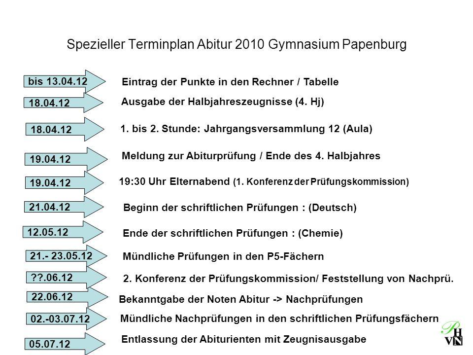 Spezieller Terminplan Abitur 2010 Gymnasium Papenburg bis 13.04.12 Eintrag der Punkte in den Rechner / Tabelle 18.04.12 19.04.12 Ausgabe der Halbjahre
