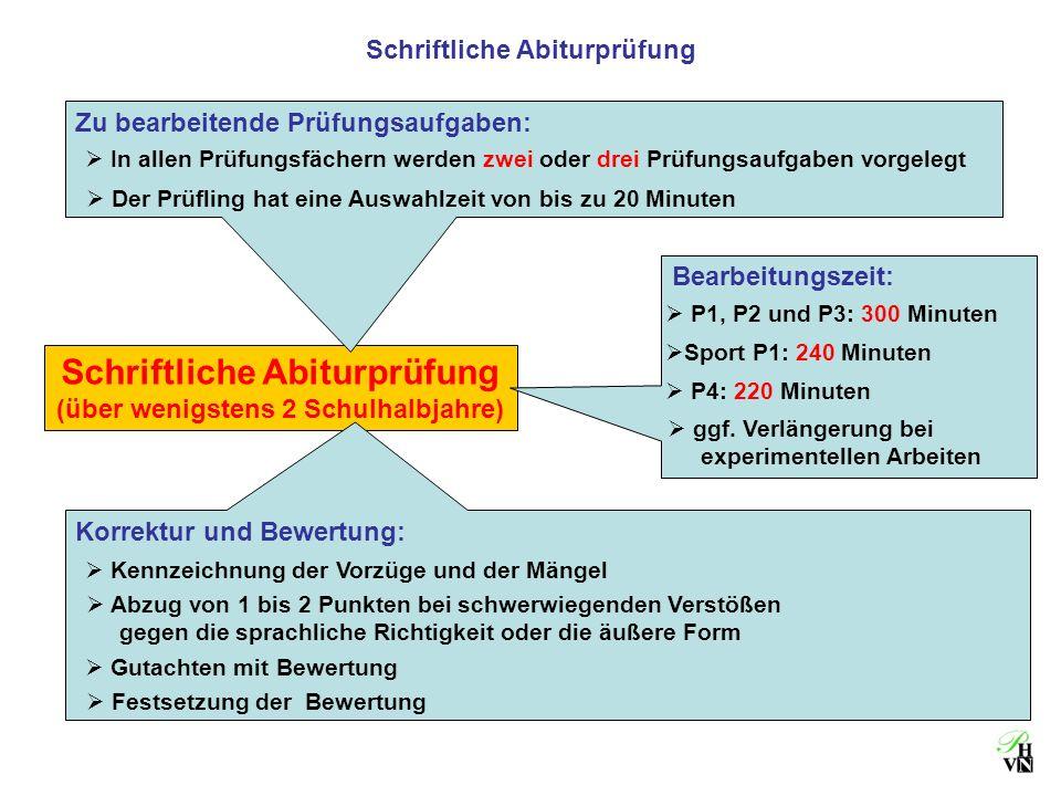 Die mündlichen Prüfungen Die mündlichen Prüfungen finden zu für jede(n) Schüler(in) individuell angesetzten Terminen und Zeiten 21.05.